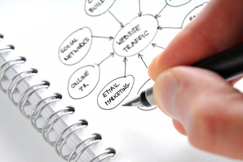 A person drawing a mind map of all the aspects needed to produce a successful project